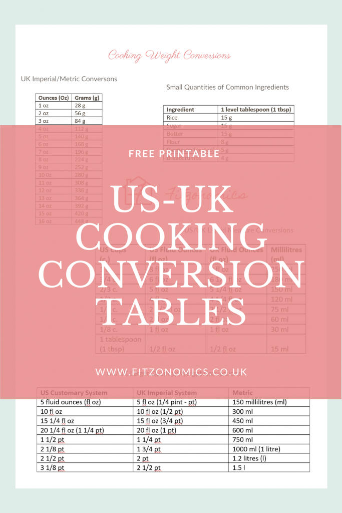 How much is a cup in ml? US UK Conversion charts to answer this question and other measurementschart