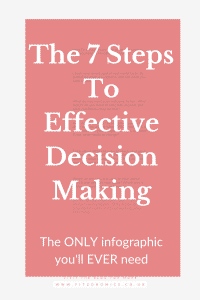 seven steps for effective decision making inforgraphic